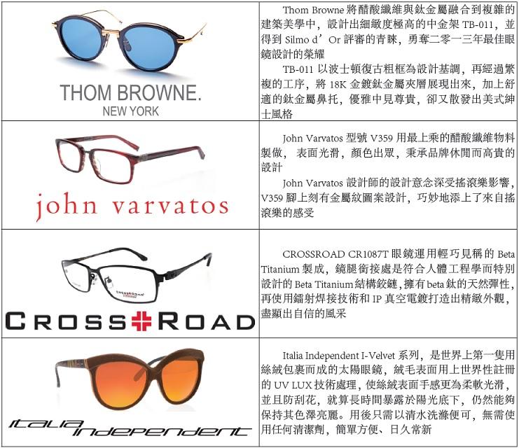 optical eyewear  kong optical